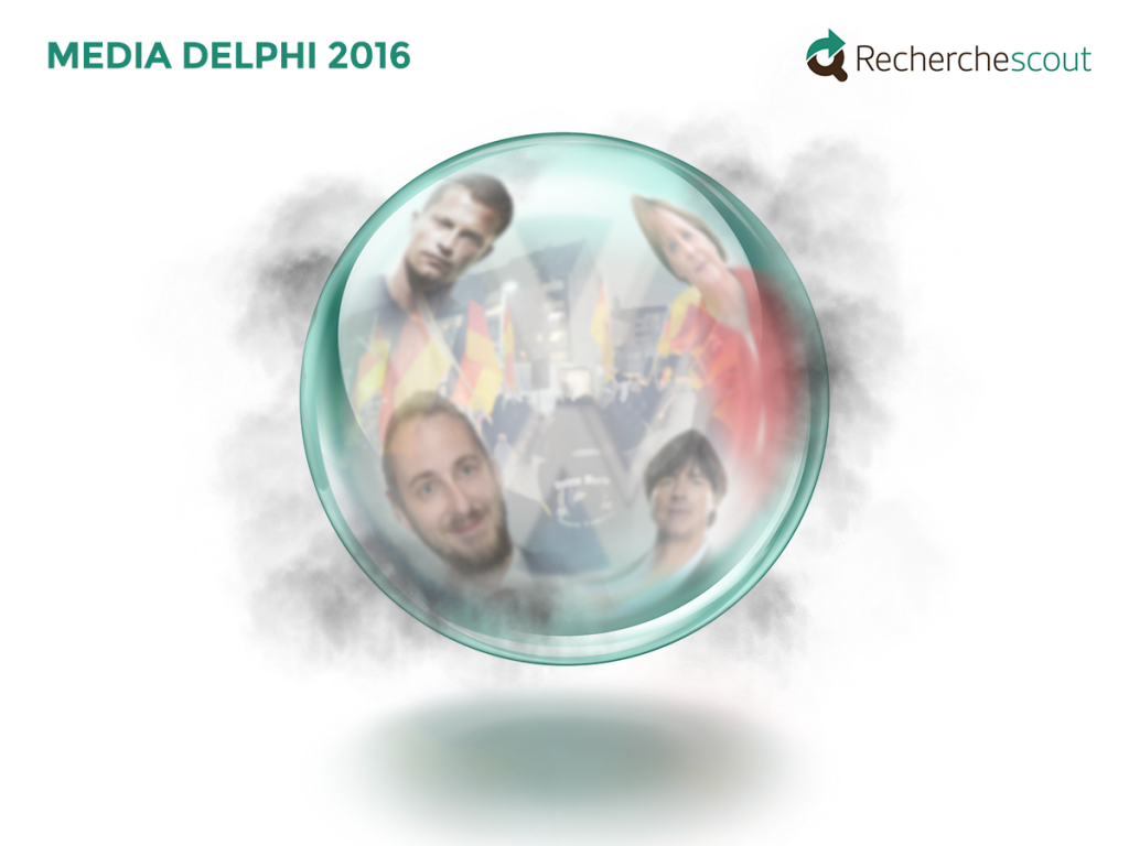 Media Delphi 2016